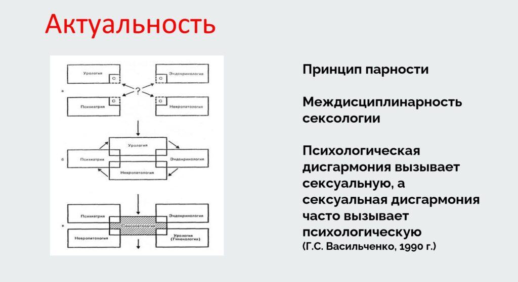 Screenshot 20210521 155138 PowerPoint